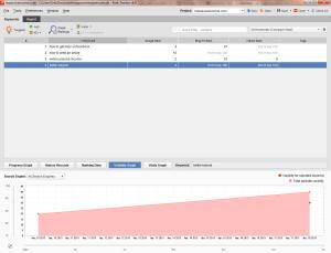 Rank Tracker on NPI keywords - screenshot