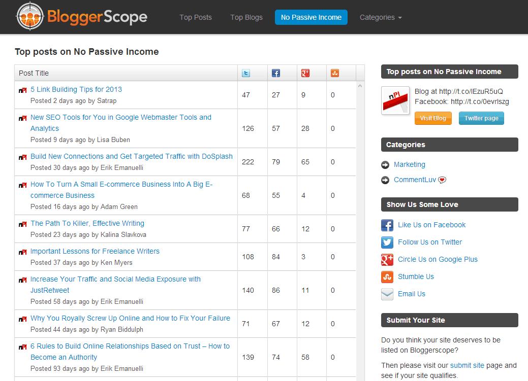 Bloggerscope-screenshot-NPI-blog
