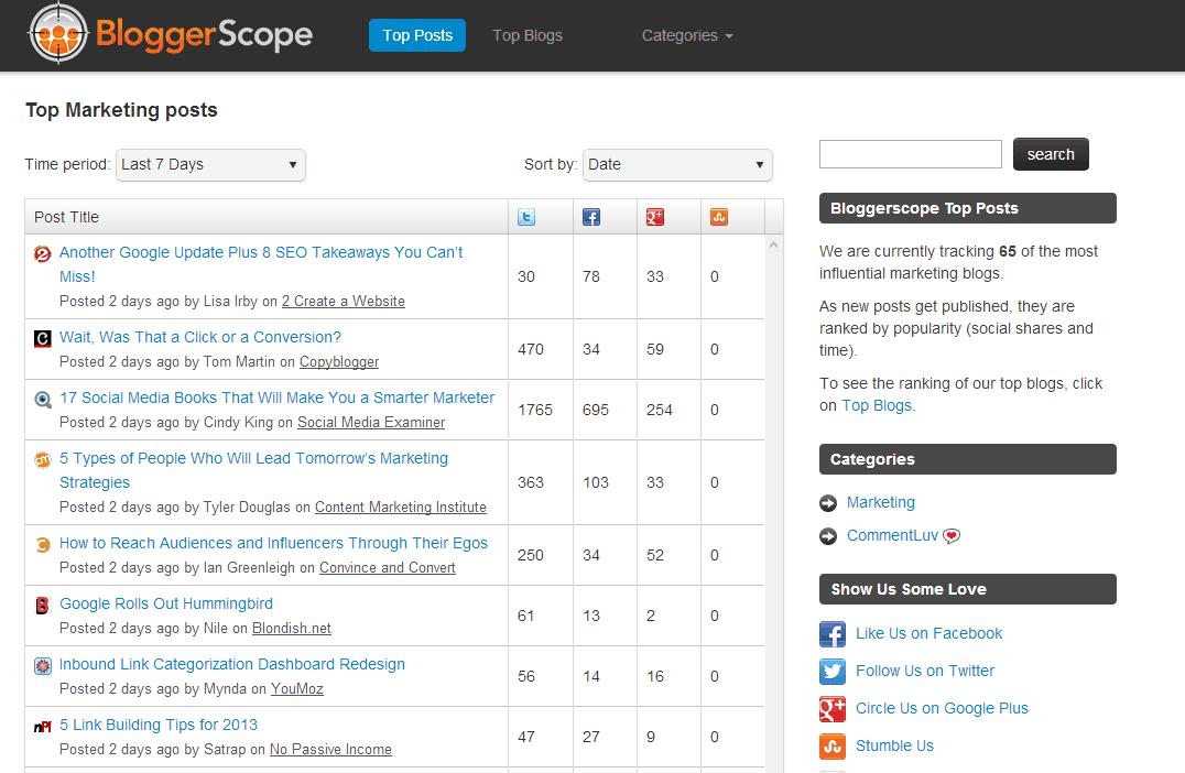 Bloggerscope screenshot last posts