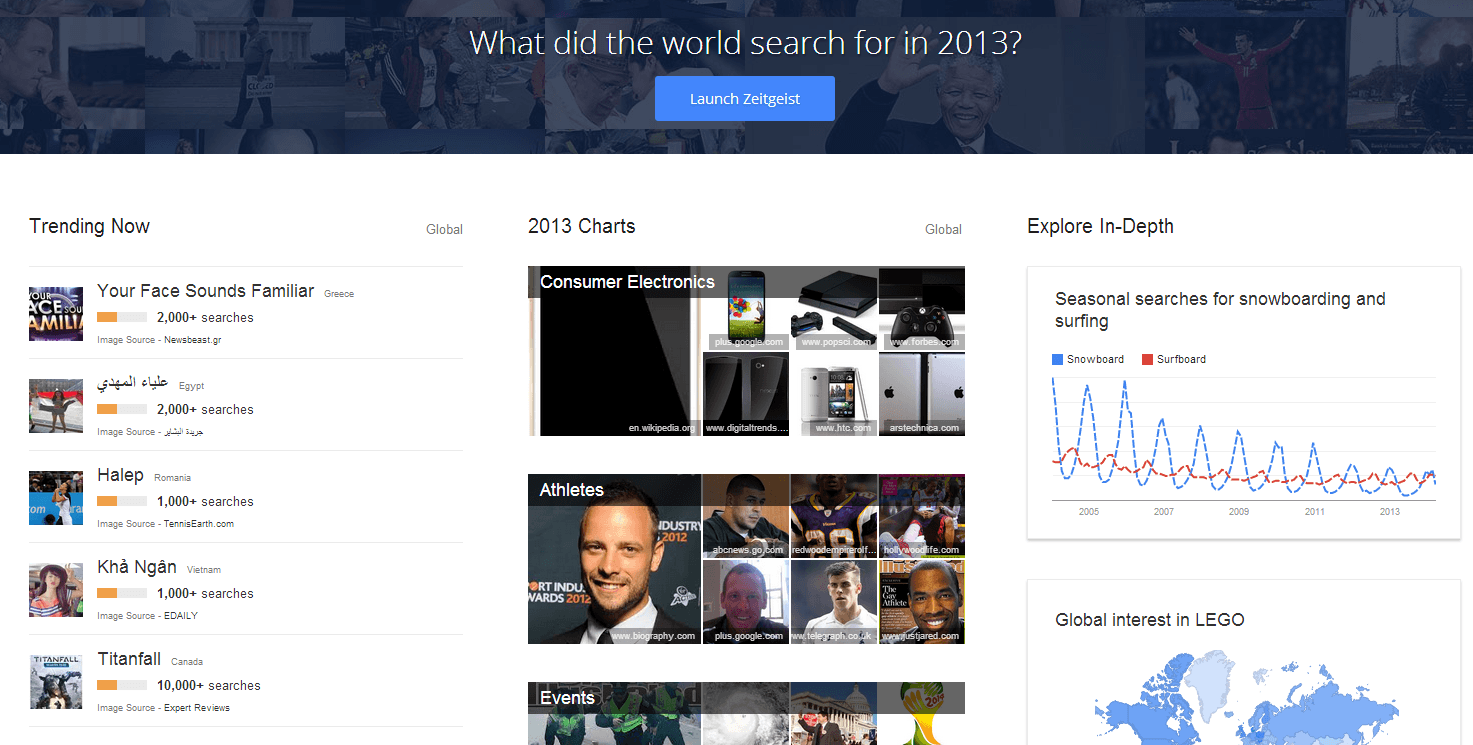 Google Trends for 2013 screenshot