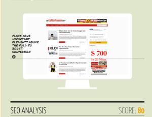 Quicksprout analysis screenshot