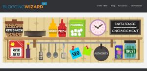 Blogging Wizard homepage screenshot