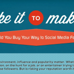 Should You Buy Your Way to Social Media Fame : Is It Worth It