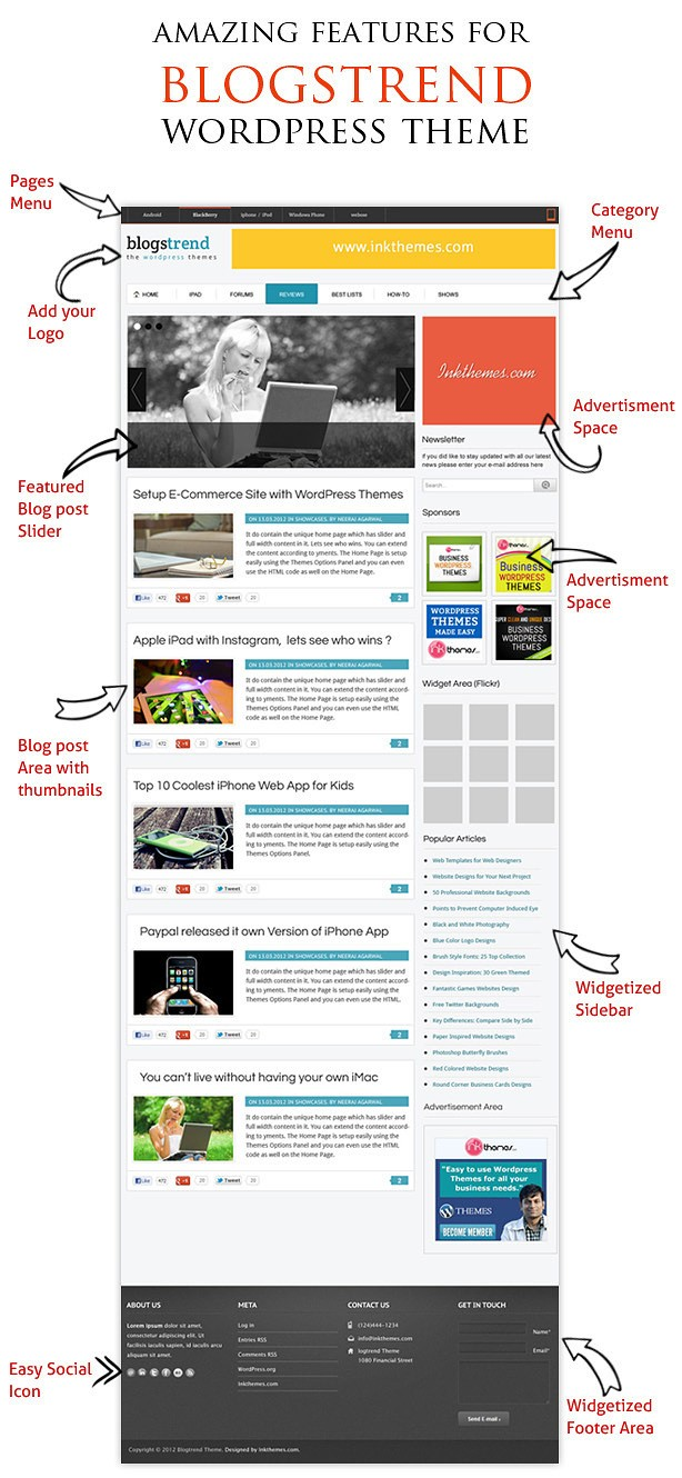 BlogsTrend theme preview from InkThemes