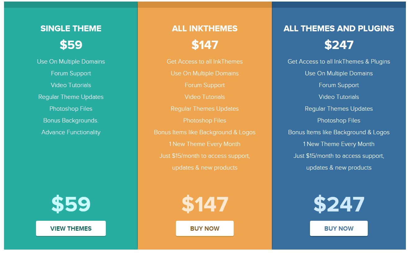 InkThemes pricing table