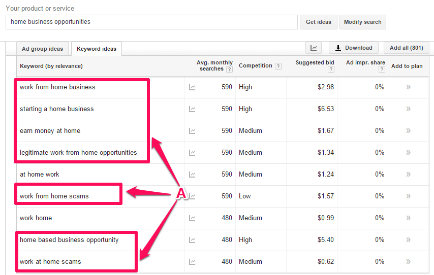 "Screenshot of Google Keyword planner  search of ""home business opportunities"" keywords"