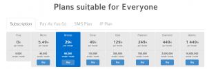 SendinBlue prices - screenshot