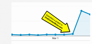 Boost of Traffic thanks to ViralContentBuzz