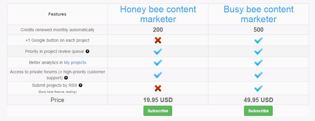 become a PRO at ViralContentBuzz - screenshot