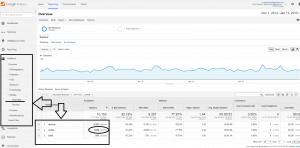 OKYOezine Google analytics data screenshot for November 2014-January 2015