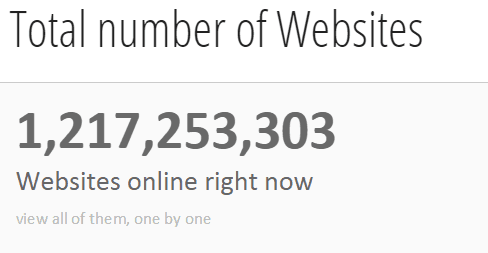 total number of websites February 2015 - screenshot