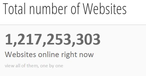 total number of websites February 2015 - screenshot