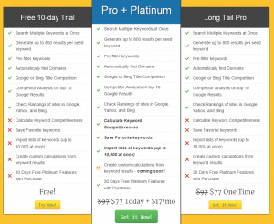 Screenshot for the LongTailPRO plans