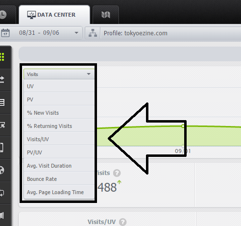 Options in data center - ptengine dashboard screenshot