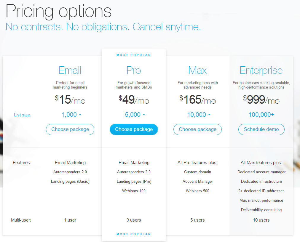 GetResponse pricing options
