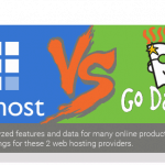 Bluehost VS GoDaddy: Which One Gives the Best Service? [Infographic]