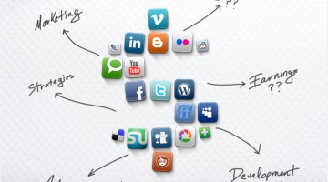 How Will Social Media Marketing Change In 2016?