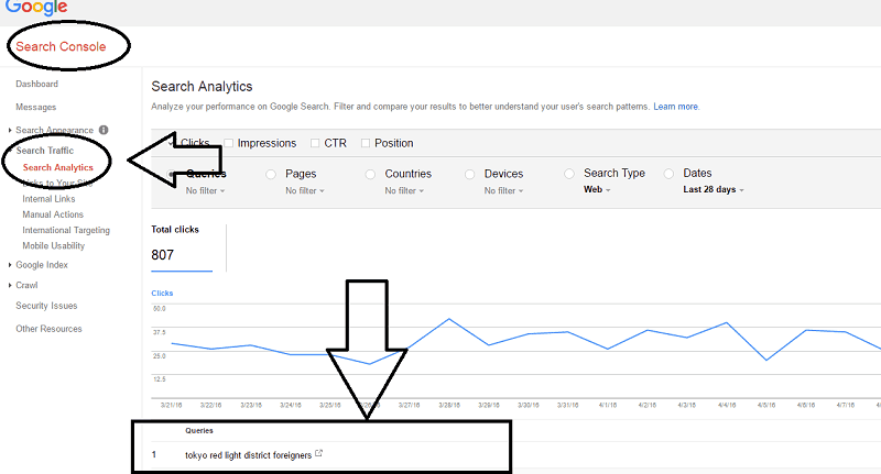 search traffic_search analytics under Google search console