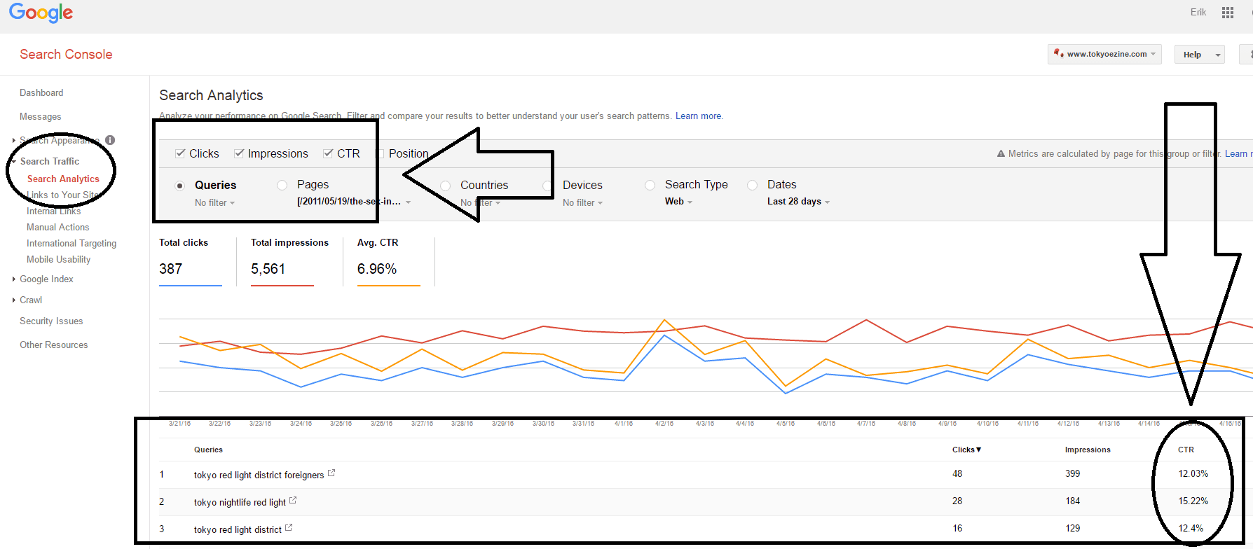 search traffic_search analytics_clicks-impressions-CTR-queries under Google search console