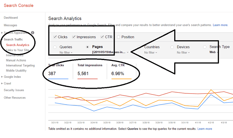 search traffic_search analytics_clicks-impressions-CTR under Google search console