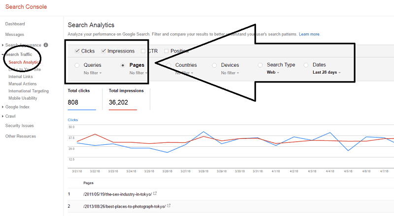 search traffic_search analytics_clicks-impressions-pages under Google search console