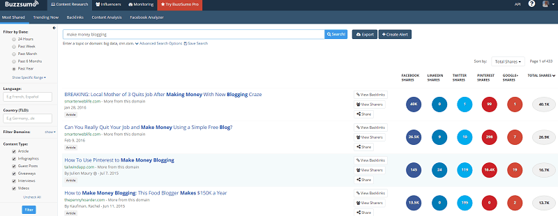 BuzzSumo research screenshot