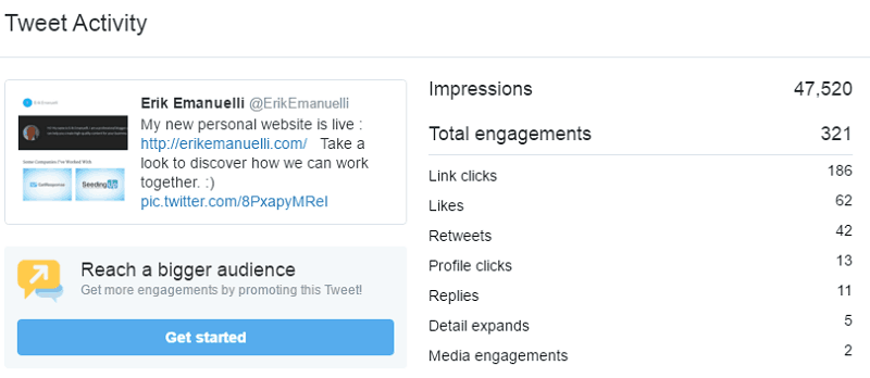 tweet activity of my pinned tweet on Erik Emanuelli profile