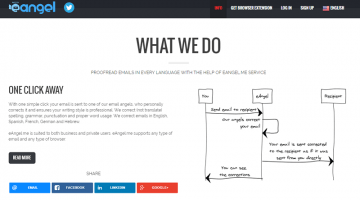 eAngel: Useful Business Tool for Proofreading Your Emails