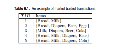example-of-market-basket-transactions