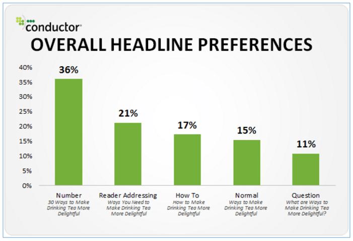 headline-preferences