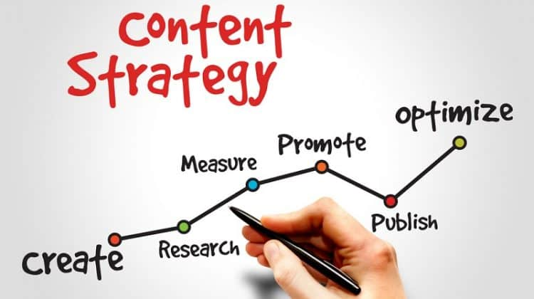 The Humane Version Of Content Marketing: Creating Content That Converts