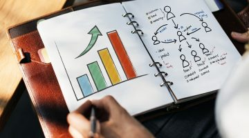 How To Create A Social Media Marketing Content Plan